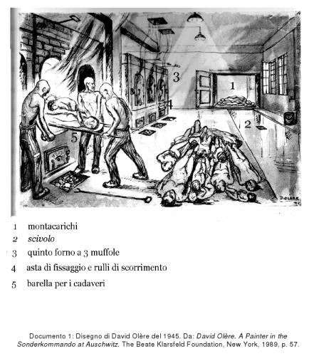 shlomo venezia182727,sonderkommando,krematorium,yakob gabbai,josef sackar182739,shaul chasan182527,léon cohen1824922,liliana picciotto fargion0,libro della memoria,bordello auschwitz,ss-sturmbannführer karl bischoff,ss-hauptsturmführer eduard wirths,mantenimento ordine al kapò,filip müller,henryk tauber,bunker 2,commissione di inchiesta sovietica,ss-obersturmbannführer höss,krematorium crematorio iv v,david olère,kalendarium danuta czech,j. ( josef ) sackar,miklos nyiszli,recupero del grasso umano